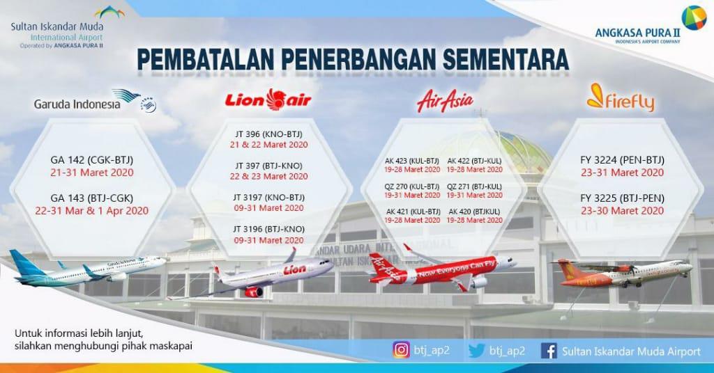 Cegah Covid-19 Bandara SIM Tutup Sementara